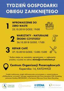 Polish circular week